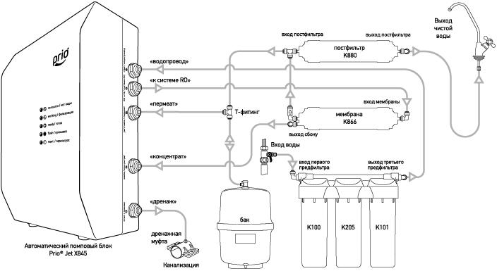 Принципиальная схема фильтра Praktic Osmos OU600